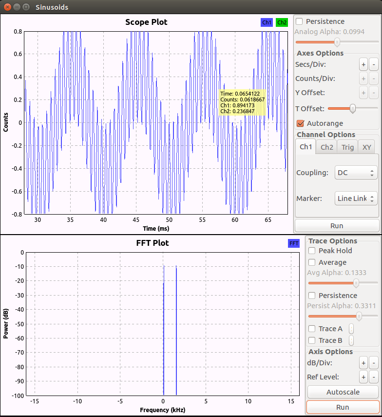 Friendly Introductions: Signal generation in frequency